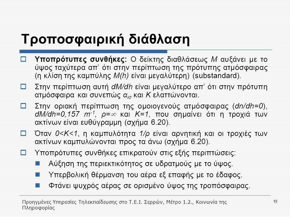 Προηγμένες Υπηρεσίες Τηλεκπαίδευσης στο Τ.Ε.Ι. Σερρών, Μέτρο 1.2., Κοινωνία της Πληροφορίας 19 Tροποσφαιρική διάθλαση  Υποπρότυπες συνθήκες: O δείκτη