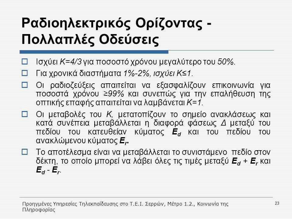 Προηγμένες Υπηρεσίες Τηλεκπαίδευσης στο Τ.Ε.Ι. Σερρών, Μέτρο 1.2., Κοινωνία της Πληροφορίας 23 Ραδιοηλεκτρικός Ορίζοντας - Πολλαπλές Οδεύσεις  Ισχύει