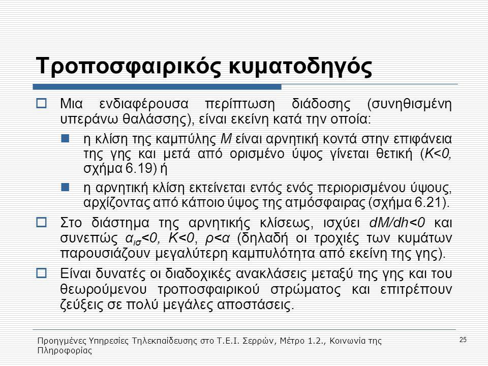 Προηγμένες Υπηρεσίες Τηλεκπαίδευσης στο Τ.Ε.Ι. Σερρών, Μέτρο 1.2., Κοινωνία της Πληροφορίας 25 Τροποσφαιρικός κυματοδηγός  Μια ενδιαφέρουσα περίπτωση