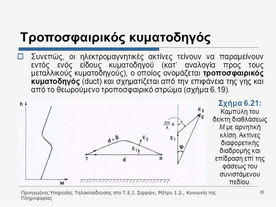 Προηγμένες Υπηρεσίες Τηλεκπαίδευσης στο Τ.Ε.Ι. Σερρών, Μέτρο 1.2., Κοινωνία της Πληροφορίας 26 Τροποσφαιρικός κυματοδηγός  Συνεπώς, οι ηλεκτρομαγνητι