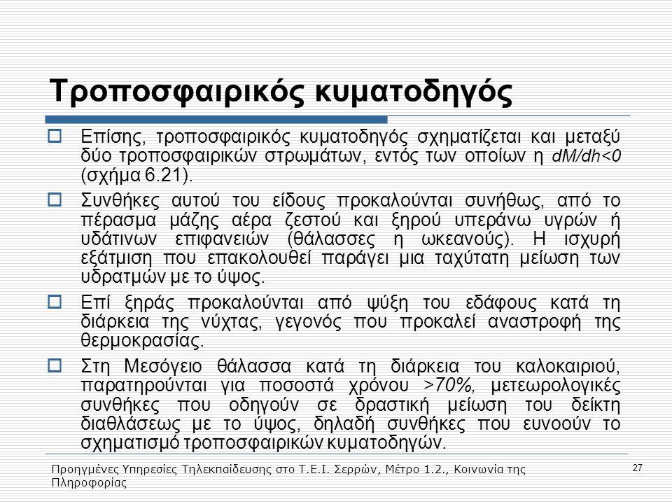 Προηγμένες Υπηρεσίες Τηλεκπαίδευσης στο Τ.Ε.Ι. Σερρών, Μέτρο 1.2., Κοινωνία της Πληροφορίας 27 Τροποσφαιρικός κυματοδηγός  Επίσης, τροποσφαιρικός κυμ