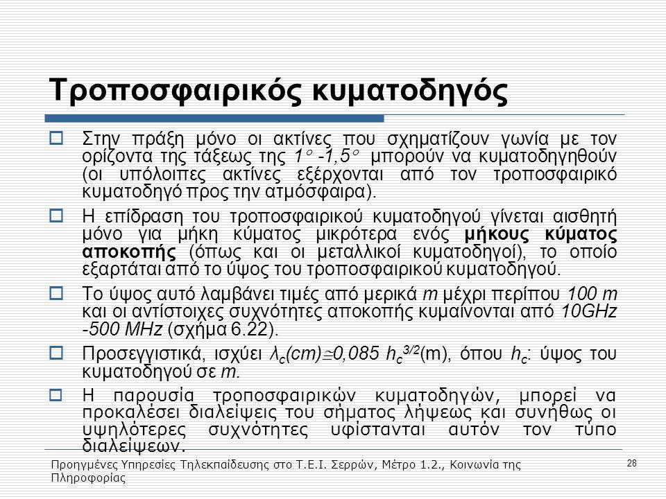 Προηγμένες Υπηρεσίες Τηλεκπαίδευσης στο Τ.Ε.Ι. Σερρών, Μέτρο 1.2., Κοινωνία της Πληροφορίας 28 Τροποσφαιρικός κυματοδηγός  Στην πράξη μόνο οι ακτίνες
