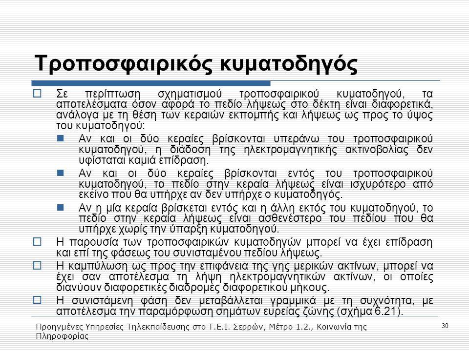 Προηγμένες Υπηρεσίες Τηλεκπαίδευσης στο Τ.Ε.Ι. Σερρών, Μέτρο 1.2., Κοινωνία της Πληροφορίας 30 Τροποσφαιρικός κυματοδηγός  Σε περίπτωση σχηματισμού τ