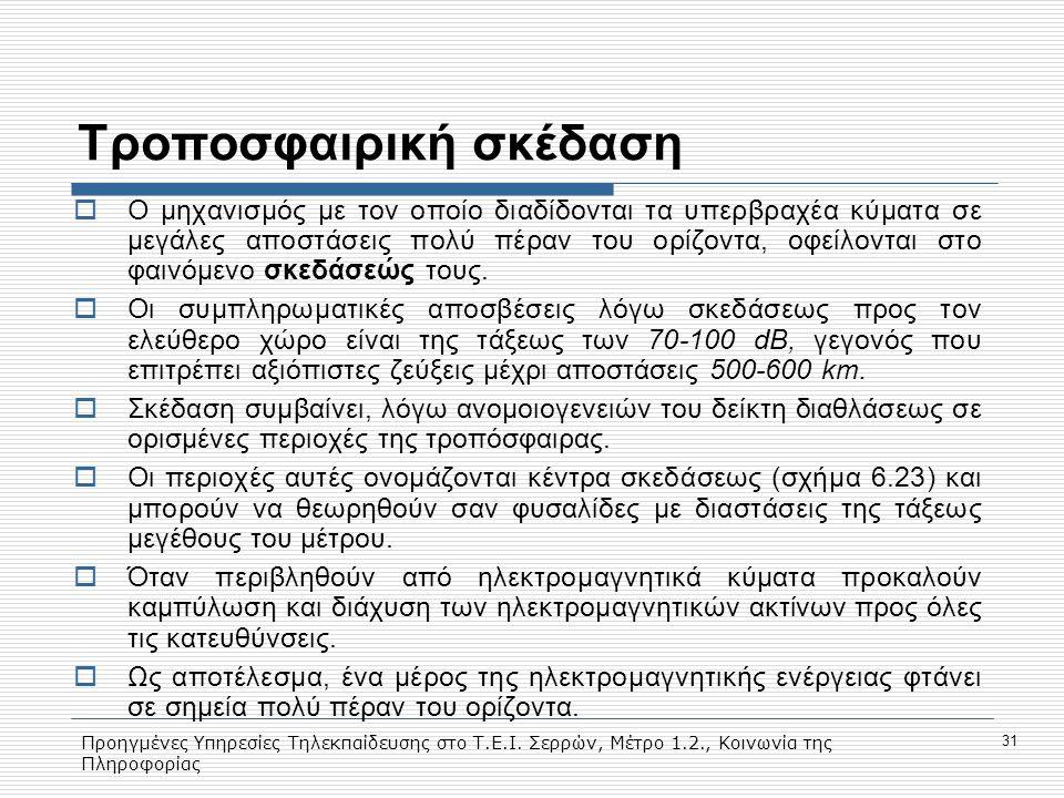 Προηγμένες Υπηρεσίες Τηλεκπαίδευσης στο Τ.Ε.Ι. Σερρών, Μέτρο 1.2., Κοινωνία της Πληροφορίας 31 Tροποσφαιρική σκέδαση  Ο μηχανισμός με τον οποίο διαδί