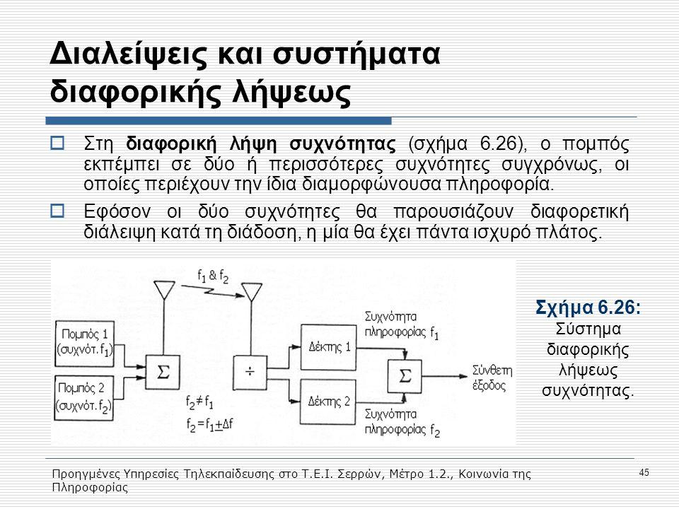 Προηγμένες Υπηρεσίες Τηλεκπαίδευσης στο Τ.Ε.Ι. Σερρών, Μέτρο 1.2., Κοινωνία της Πληροφορίας 45 Διαλείψεις και συστήματα διαφορικής λήψεως  Στη διαφορ