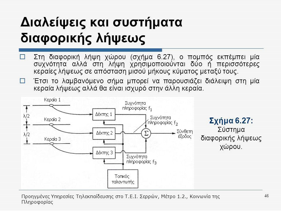 Προηγμένες Υπηρεσίες Τηλεκπαίδευσης στο Τ.Ε.Ι. Σερρών, Μέτρο 1.2., Κοινωνία της Πληροφορίας 46 Διαλείψεις και συστήματα διαφορικής λήψεως  Στη διαφορ