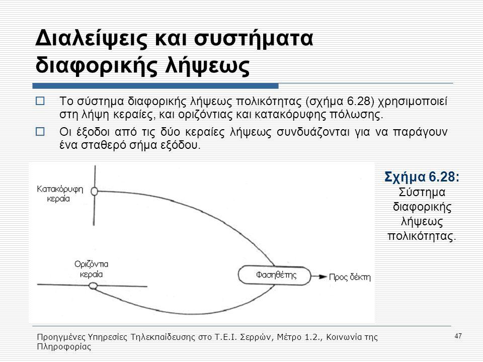 Προηγμένες Υπηρεσίες Τηλεκπαίδευσης στο Τ.Ε.Ι. Σερρών, Μέτρο 1.2., Κοινωνία της Πληροφορίας 47 Διαλείψεις και συστήματα διαφορικής λήψεως  Το σύστημα