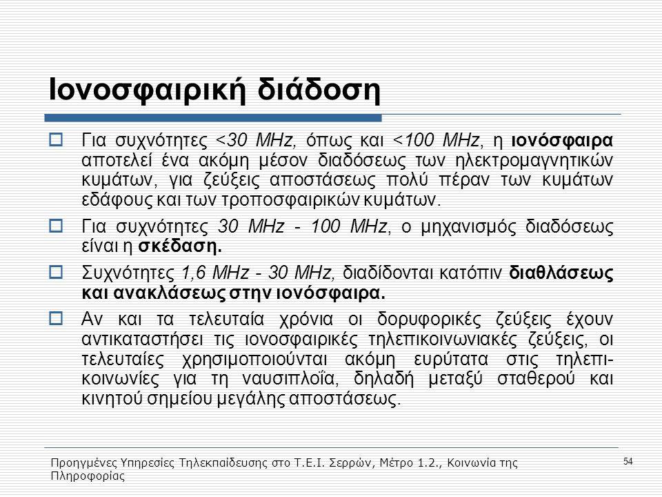 Προηγμένες Υπηρεσίες Τηλεκπαίδευσης στο Τ.Ε.Ι. Σερρών, Μέτρο 1.2., Κοινωνία της Πληροφορίας 54 Ioνοσφαιρική διάδοση  Για συχνότητες <30 MHz, όπως και