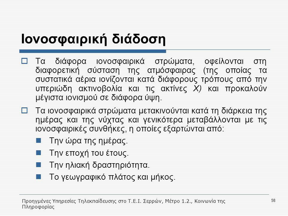Προηγμένες Υπηρεσίες Τηλεκπαίδευσης στο Τ.Ε.Ι. Σερρών, Μέτρο 1.2., Κοινωνία της Πληροφορίας 58 Ioνοσφαιρική διάδοση  Τα διάφορα ιονοσφαιρικά στρώματα