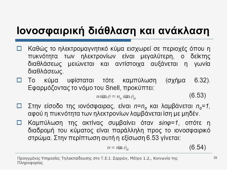 Προηγμένες Υπηρεσίες Τηλεκπαίδευσης στο Τ.Ε.Ι. Σερρών, Μέτρο 1.2., Κοινωνία της Πληροφορίας 59 Ιονοσφαιρική διάθλαση και ανάκλαση  Καθώς το ηλεκτρομα