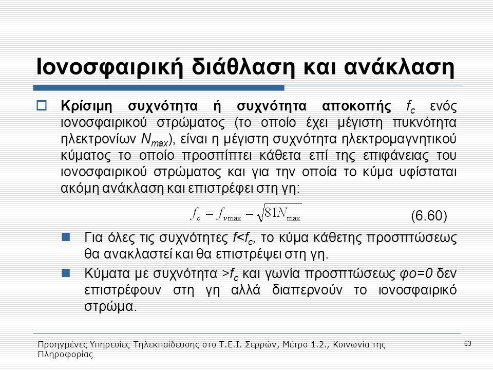 Προηγμένες Υπηρεσίες Τηλεκπαίδευσης στο Τ.Ε.Ι. Σερρών, Μέτρο 1.2., Κοινωνία της Πληροφορίας 63 Ιονοσφαιρική διάθλαση και ανάκλαση  Κρίσιμη συχνότητα