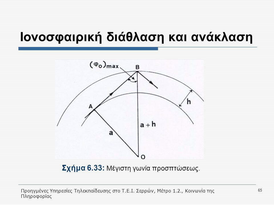 Προηγμένες Υπηρεσίες Τηλεκπαίδευσης στο Τ.Ε.Ι. Σερρών, Μέτρο 1.2., Κοινωνία της Πληροφορίας 65 Ιονοσφαιρική διάθλαση και ανάκλαση Σχήμα 6.33: Mέγιστη