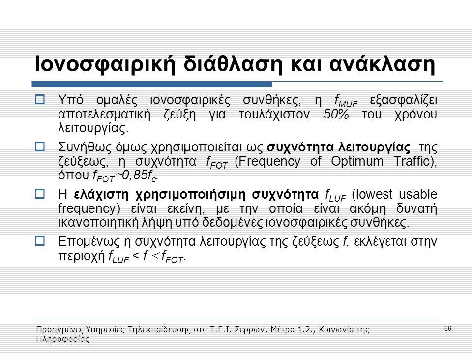 Προηγμένες Υπηρεσίες Τηλεκπαίδευσης στο Τ.Ε.Ι. Σερρών, Μέτρο 1.2., Κοινωνία της Πληροφορίας 66 Ιονοσφαιρική διάθλαση και ανάκλαση  Yπό ομαλές ιονοσφα