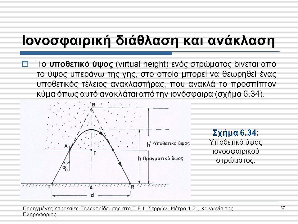 Προηγμένες Υπηρεσίες Τηλεκπαίδευσης στο Τ.Ε.Ι. Σερρών, Μέτρο 1.2., Κοινωνία της Πληροφορίας 67 Ιονοσφαιρική διάθλαση και ανάκλαση  To υποθετικό ύψος
