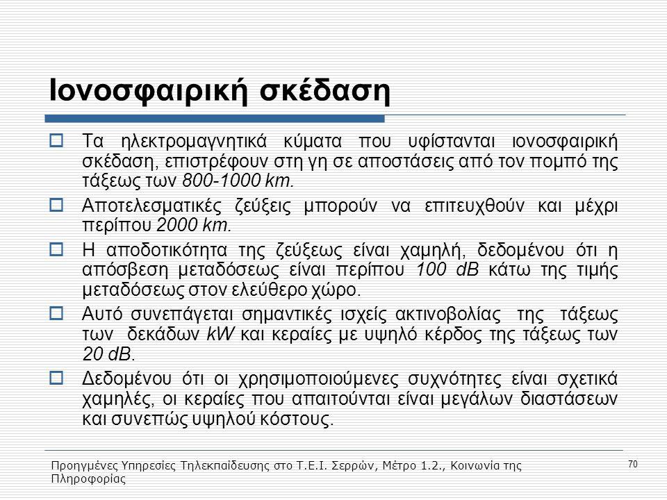 Προηγμένες Υπηρεσίες Τηλεκπαίδευσης στο Τ.Ε.Ι. Σερρών, Μέτρο 1.2., Κοινωνία της Πληροφορίας 70 Ioνοσφαιρική σκέδαση  Τα ηλεκτρομαγνητικά κύματα που υ