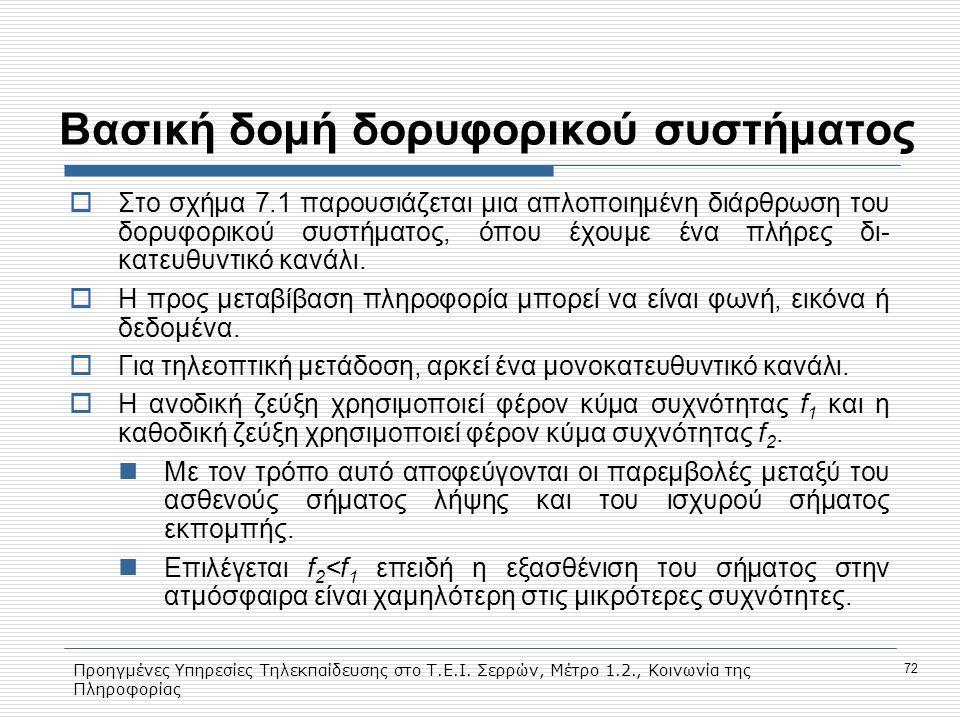 Προηγμένες Υπηρεσίες Τηλεκπαίδευσης στο Τ.Ε.Ι. Σερρών, Μέτρο 1.2., Κοινωνία της Πληροφορίας 72 Βασική δομή δορυφορικού συστήματος  Στο σχήμα 7.1 παρο