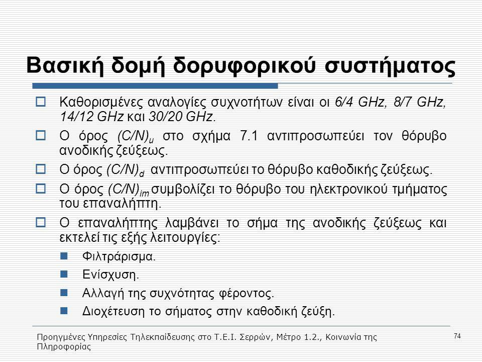 Προηγμένες Υπηρεσίες Τηλεκπαίδευσης στο Τ.Ε.Ι. Σερρών, Μέτρο 1.2., Κοινωνία της Πληροφορίας 74 Βασική δομή δορυφορικού συστήματος  Καθορισμένες αναλο