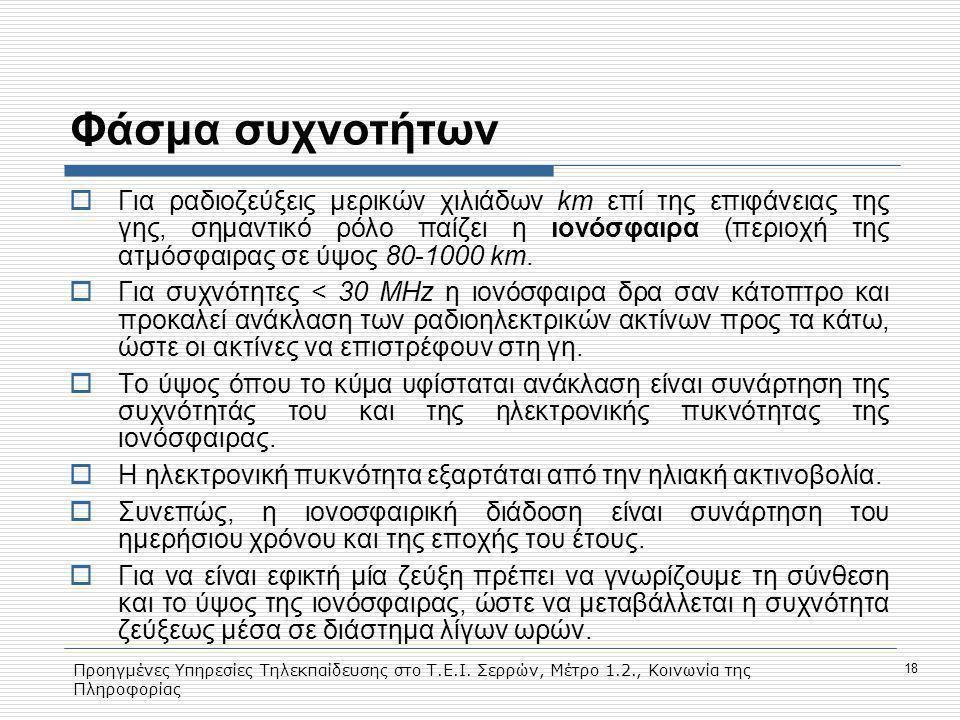 Προηγμένες Υπηρεσίες Τηλεκπαίδευσης στο Τ.Ε.Ι. Σερρών, Μέτρο 1.2., Κοινωνία της Πληροφορίας 18 Φάσμα συχνοτήτων  Για ραδιοζεύξεις μερικών χιλιάδων km