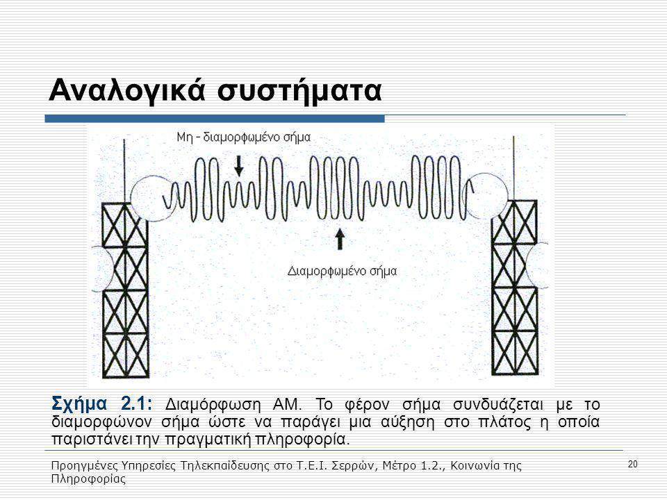 Προηγμένες Υπηρεσίες Τηλεκπαίδευσης στο Τ.Ε.Ι. Σερρών, Μέτρο 1.2., Κοινωνία της Πληροφορίας 20 Aναλογικά συστήματα Σχήμα 2.1: Διαμόρφωση ΑΜ. Το φέρον