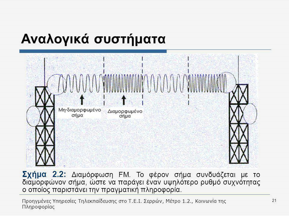 Προηγμένες Υπηρεσίες Τηλεκπαίδευσης στο Τ.Ε.Ι. Σερρών, Μέτρο 1.2., Κοινωνία της Πληροφορίας 21 Aναλογικά συστήματα Σχήμα 2.2: Διαμόρφωση FΜ. Το φέρον