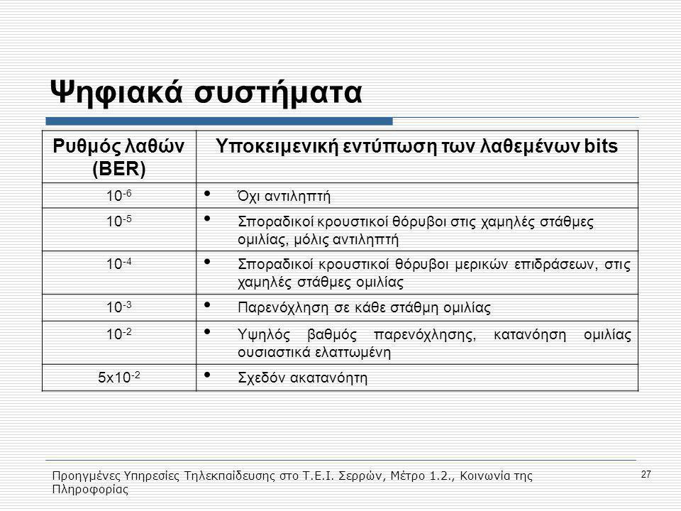 Προηγμένες Υπηρεσίες Τηλεκπαίδευσης στο Τ.Ε.Ι. Σερρών, Μέτρο 1.2., Κοινωνία της Πληροφορίας 27 Ψηφιακά συστήματα Ρυθμός λαθών (BER) Yποκειμενική εντύπ