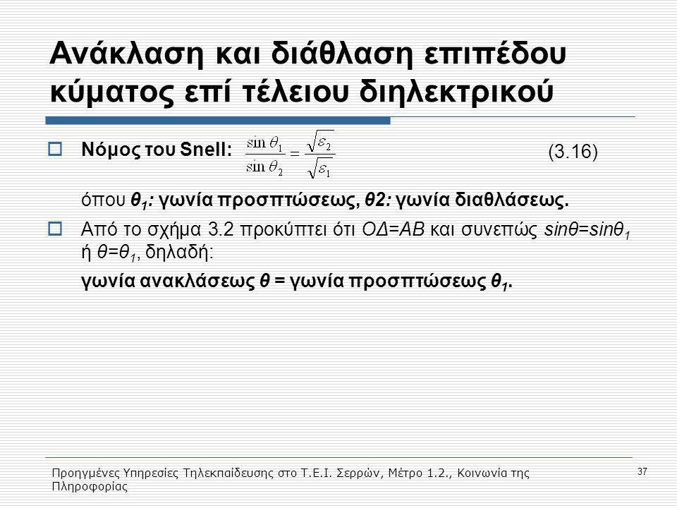 Προηγμένες Υπηρεσίες Τηλεκπαίδευσης στο Τ.Ε.Ι. Σερρών, Μέτρο 1.2., Κοινωνία της Πληροφορίας 37 Ανάκλαση και διάθλαση επιπέδου κύματος επί τέλειου διηλ