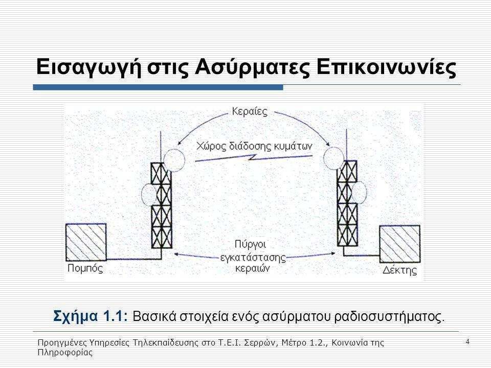 Προηγμένες Υπηρεσίες Τηλεκπαίδευσης στο Τ.Ε.Ι. Σερρών, Μέτρο 1.2., Κοινωνία της Πληροφορίας 4 Eισαγωγή στις Ασύρματες Επικοινωνίες Σχήμα 1.1: Βασικά σ