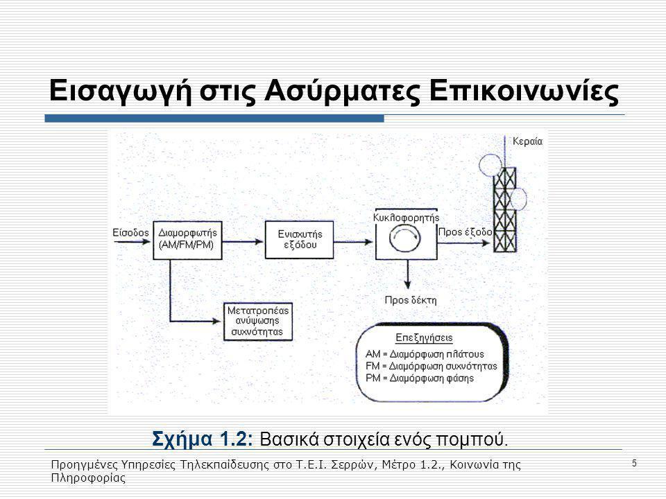Προηγμένες Υπηρεσίες Τηλεκπαίδευσης στο Τ.Ε.Ι. Σερρών, Μέτρο 1.2., Κοινωνία της Πληροφορίας 5 Eισαγωγή στις Ασύρματες Επικοινωνίες Σχήμα 1.2: Βασικά σ