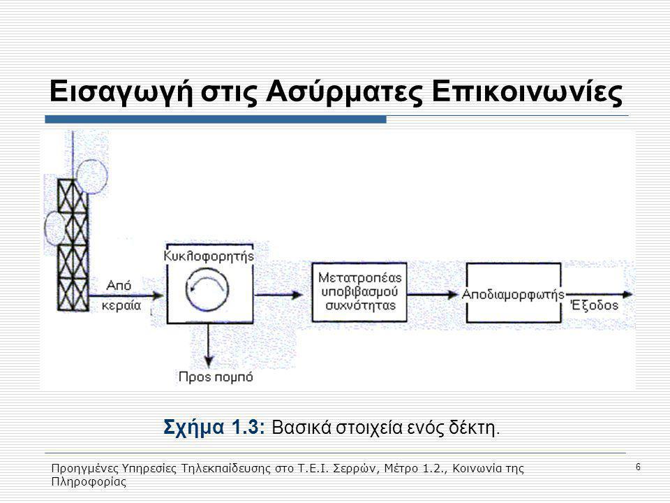 Προηγμένες Υπηρεσίες Τηλεκπαίδευσης στο Τ.Ε.Ι. Σερρών, Μέτρο 1.2., Κοινωνία της Πληροφορίας 6 Eισαγωγή στις Ασύρματες Επικοινωνίες Σχήμα 1.3: Βασικά σ