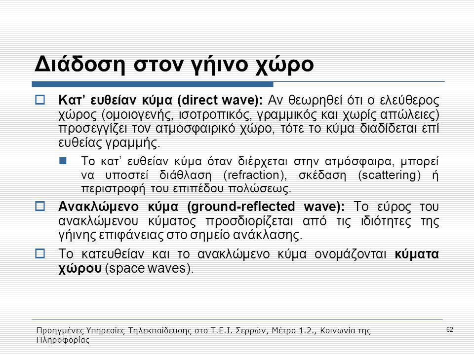 Προηγμένες Υπηρεσίες Τηλεκπαίδευσης στο Τ.Ε.Ι. Σερρών, Μέτρο 1.2., Κοινωνία της Πληροφορίας 62 Διάδοση στον γήινο χώρο  Κατ' ευθείαν κύμα (direct wav