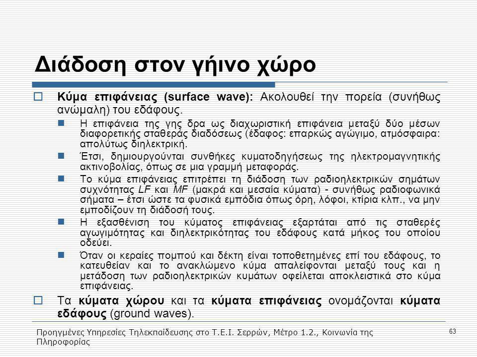 Προηγμένες Υπηρεσίες Τηλεκπαίδευσης στο Τ.Ε.Ι. Σερρών, Μέτρο 1.2., Κοινωνία της Πληροφορίας 63 Διάδοση στον γήινο χώρο  Κύμα επιφάνειας (surface wave