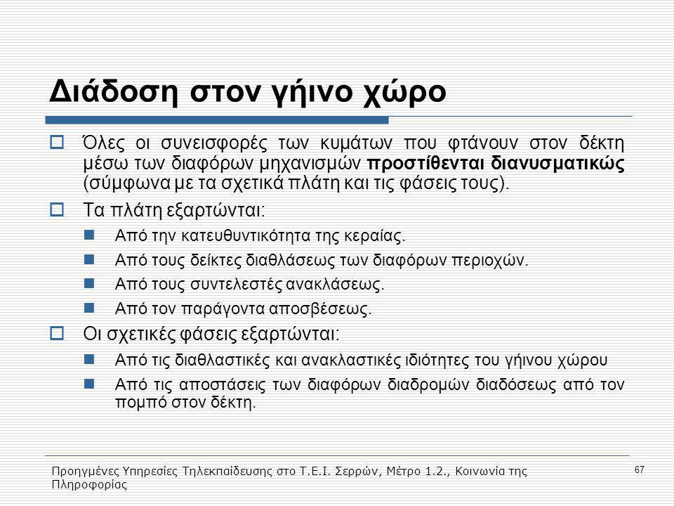 Προηγμένες Υπηρεσίες Τηλεκπαίδευσης στο Τ.Ε.Ι. Σερρών, Μέτρο 1.2., Κοινωνία της Πληροφορίας 67 Διάδοση στον γήινο χώρο  Όλες οι συνεισφορές των κυμάτ
