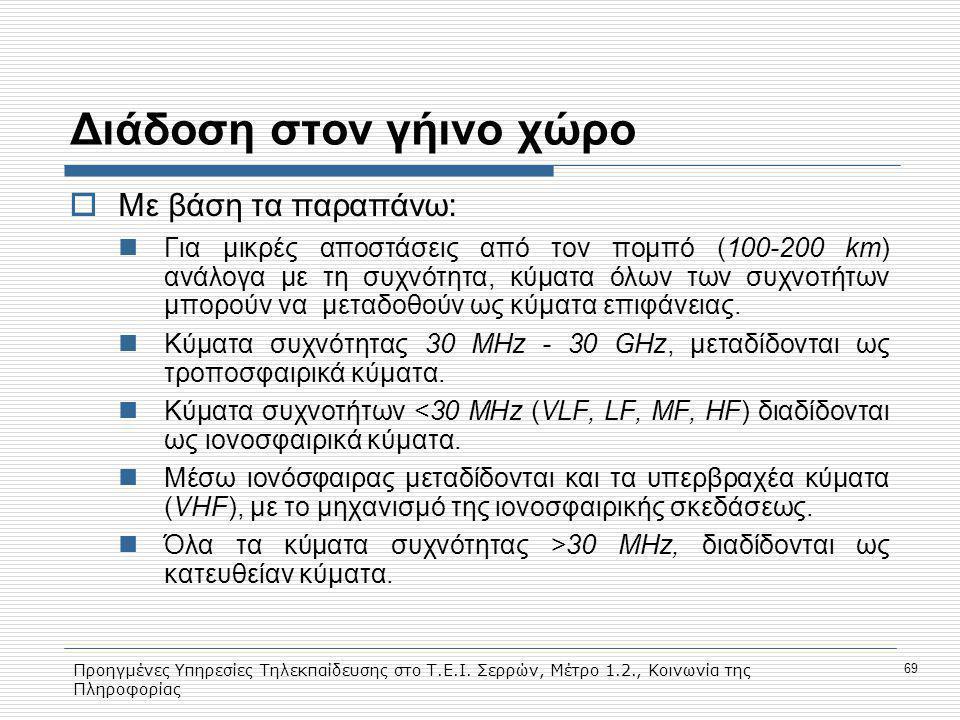 Προηγμένες Υπηρεσίες Τηλεκπαίδευσης στο Τ.Ε.Ι. Σερρών, Μέτρο 1.2., Κοινωνία της Πληροφορίας 69 Διάδοση στον γήινο χώρο  Με βάση τα παραπάνω: Για μικρ