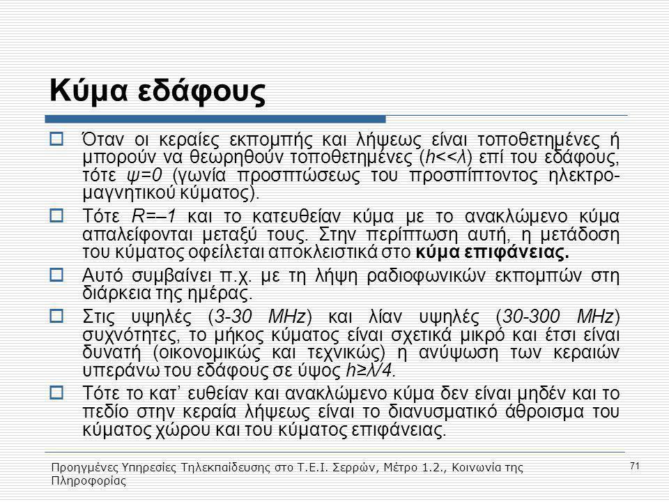 Προηγμένες Υπηρεσίες Τηλεκπαίδευσης στο Τ.Ε.Ι. Σερρών, Μέτρο 1.2., Κοινωνία της Πληροφορίας 71 Κύμα εδάφους  Όταν οι κεραίες εκπομπής και λήψεως είνα