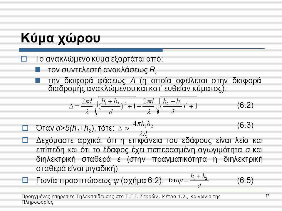 Προηγμένες Υπηρεσίες Τηλεκπαίδευσης στο Τ.Ε.Ι. Σερρών, Μέτρο 1.2., Κοινωνία της Πληροφορίας 73 Κύμα χώρου  Το ανακλώμενο κύμα εξαρτάται από: τον συντ