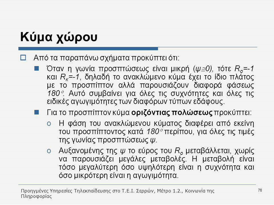 Προηγμένες Υπηρεσίες Τηλεκπαίδευσης στο Τ.Ε.Ι. Σερρών, Μέτρο 1.2., Κοινωνία της Πληροφορίας 78 Κύμα χώρου  Από τα παραπάνω σχήματα προκύπτει ότι: Ότα