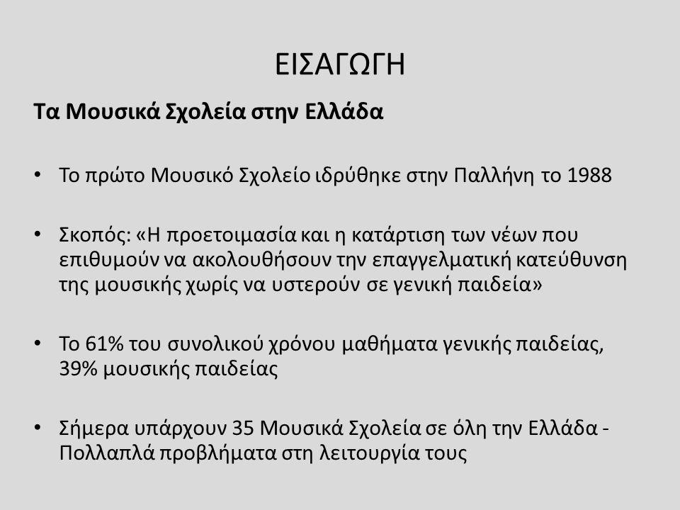 ΕΙΣΑΓΩΓΗ Τα Μουσικά Σχολεία στην Ελλάδα Το πρώτο Μουσικό Σχολείο ιδρύθηκε στην Παλλήνη το 1988 Σκοπός: «Η προετοιμασία και η κατάρτιση των νέων που επ