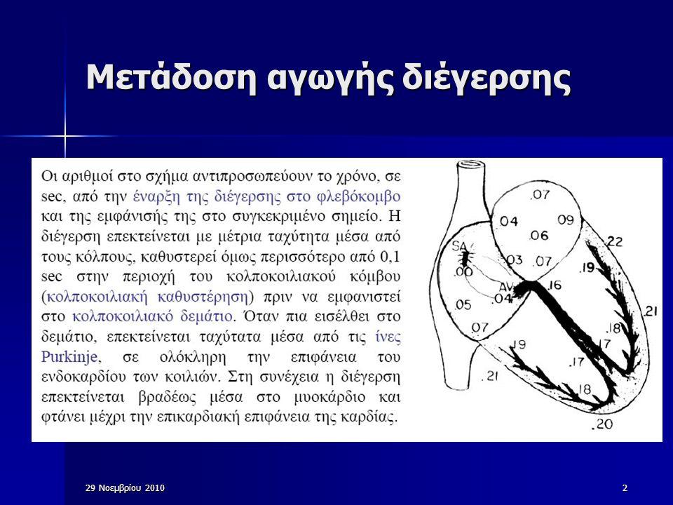 29 Νοεμβρίου 201013 Η συσχέτιση της συστολής των κόλπων και κοιλιών προς τα επάρματα του ECG (2) Το κύμα Τ είναι το κύμα επαναπόλωσης των κοιλιών.