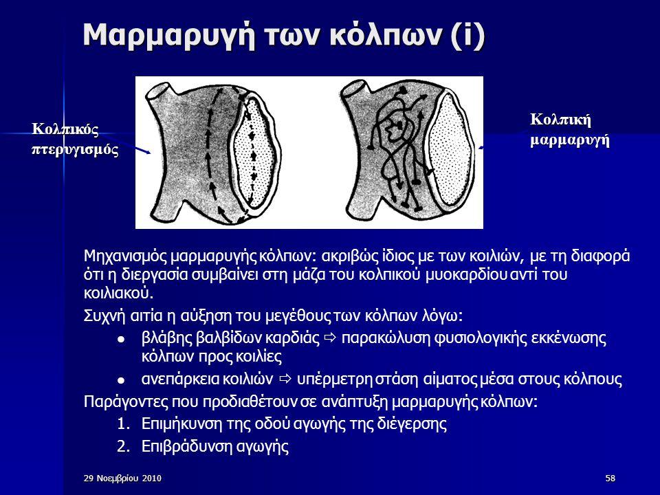 58 Μαρμαρυγή των κόλπων (i) Μηχανισμός μαρμαρυγής κόλπων: ακριβώς ίδιος με των κοιλιών, με τη διαφορά ότι η διεργασία συμβαίνει στη μάζα του κολπικού