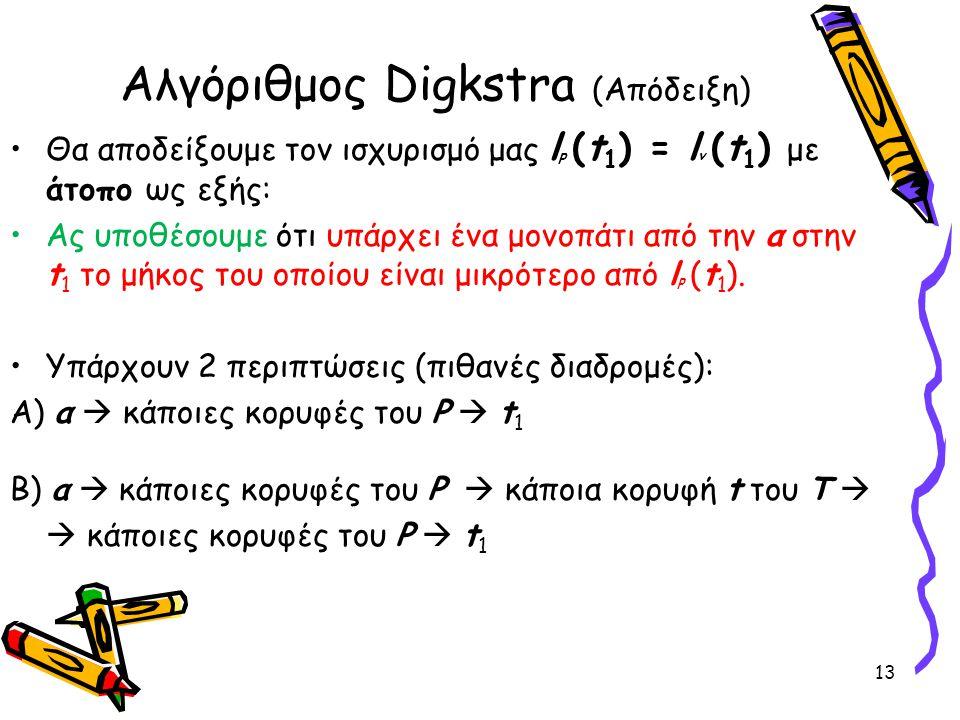 Αλγόριθμος Digkstra (Απόδειξη) Θα αποδείξουμε τον ισχυρισμό μας l p (t 1 ) = l v (t 1 ) με άτοπο ως εξής: Ας υποθέσουμε ότι υπάρχει ένα μονοπάτι από τ