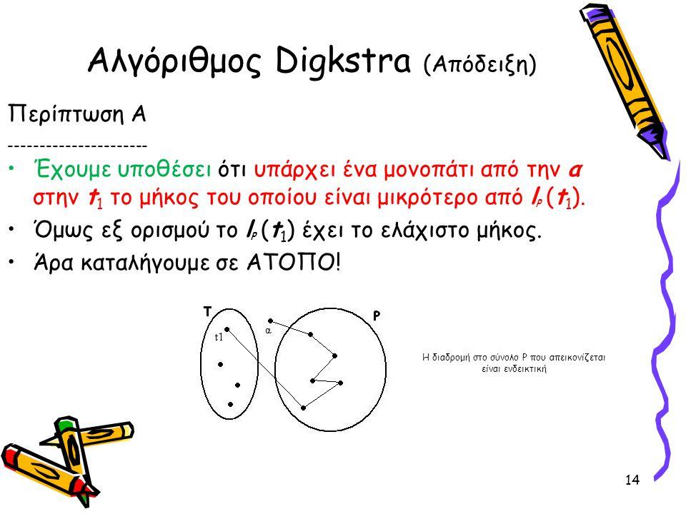 Αλγόριθμος Digkstra (Απόδειξη) 14 Περίπτωση Α ---------------------- Έχουμε υποθέσει ότι υπάρχει ένα μονοπάτι από την α στην t 1 το μήκος του οποίου ε