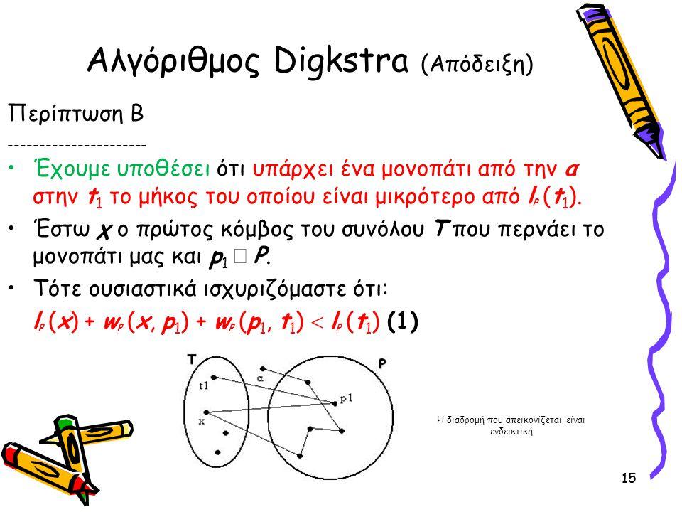 15 Αλγόριθμος Digkstra (Απόδειξη) 15 Περίπτωση Β ---------------------- Έχουμε υποθέσει ότι υπάρχει ένα μονοπάτι από την α στην t 1 το μήκος του οποίο