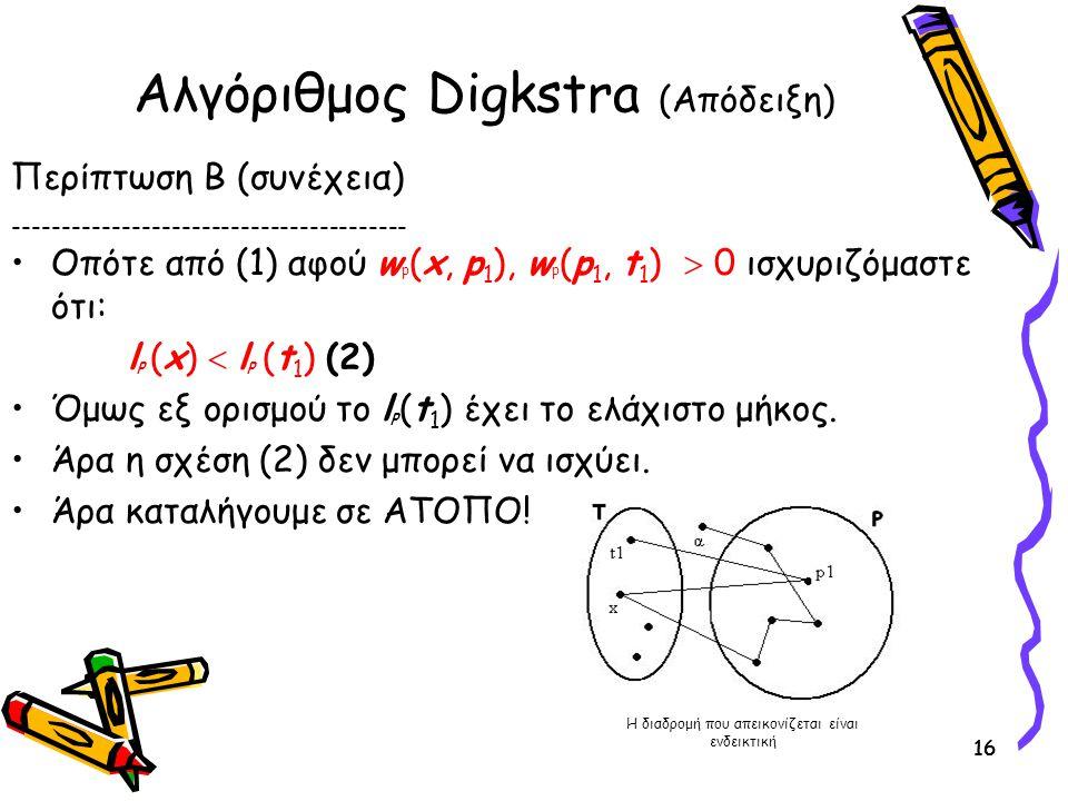 16 Αλγόριθμος Digkstra (Απόδειξη) 16 Περίπτωση Β (συνέχεια) ---------------------------------------- Οπότε από (1) αφού w p (x, p 1 ), w p (p 1, t 1 )