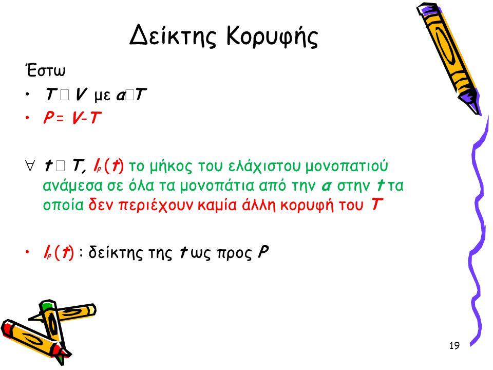 Δείκτης Κορυφής Έστω Τ  V με α  Τ P = V-T  t  T, l p (t) το μήκος του ελάχιστου μονοπατιού ανάμεσα σε όλα τα μονοπάτια από την α στην t τα οποία