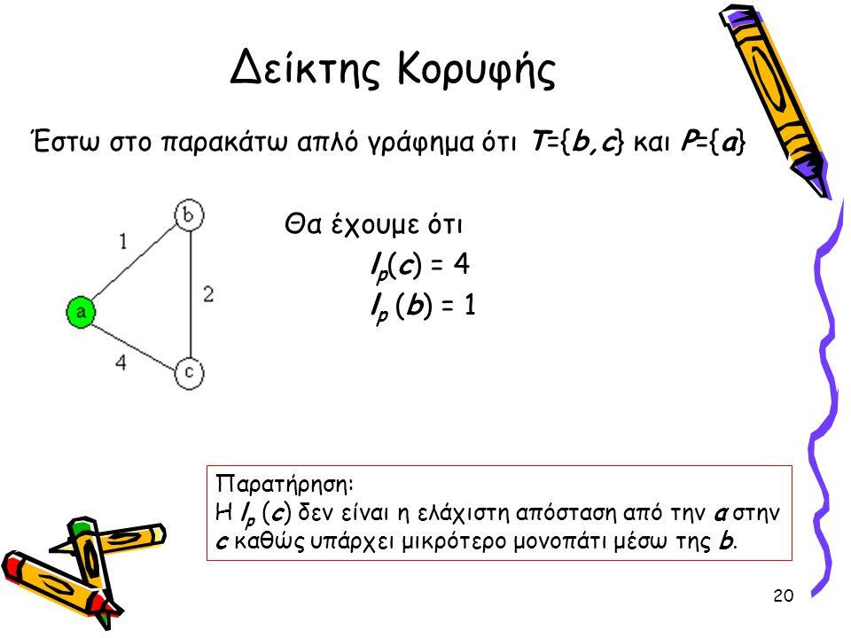 Δείκτης Κορυφής Έστω στο παρακάτω απλό γράφημα ότι Τ={b,c} και P={a} Θα έχουμε ότι l p (c) = 4 l p (b) = 1 20 Παρατήρηση: Η l p (c) δεν είναι η ελάχισ