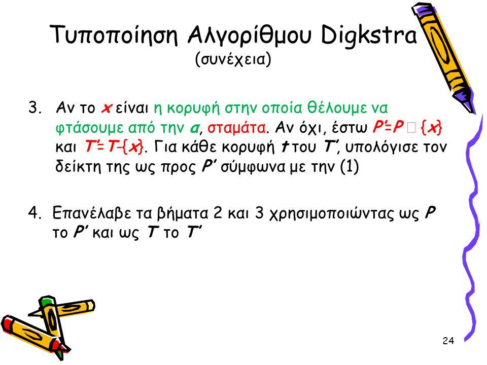Τυποποίηση Αλγορίθμου Digkstra (συνέχεια) 3.Αν το x είναι η κορυφή στην οποία θέλουμε να φτάσουμε από την α, σταμάτα. Αν όχι, έστω P'=P  {x} και Τ'=Τ