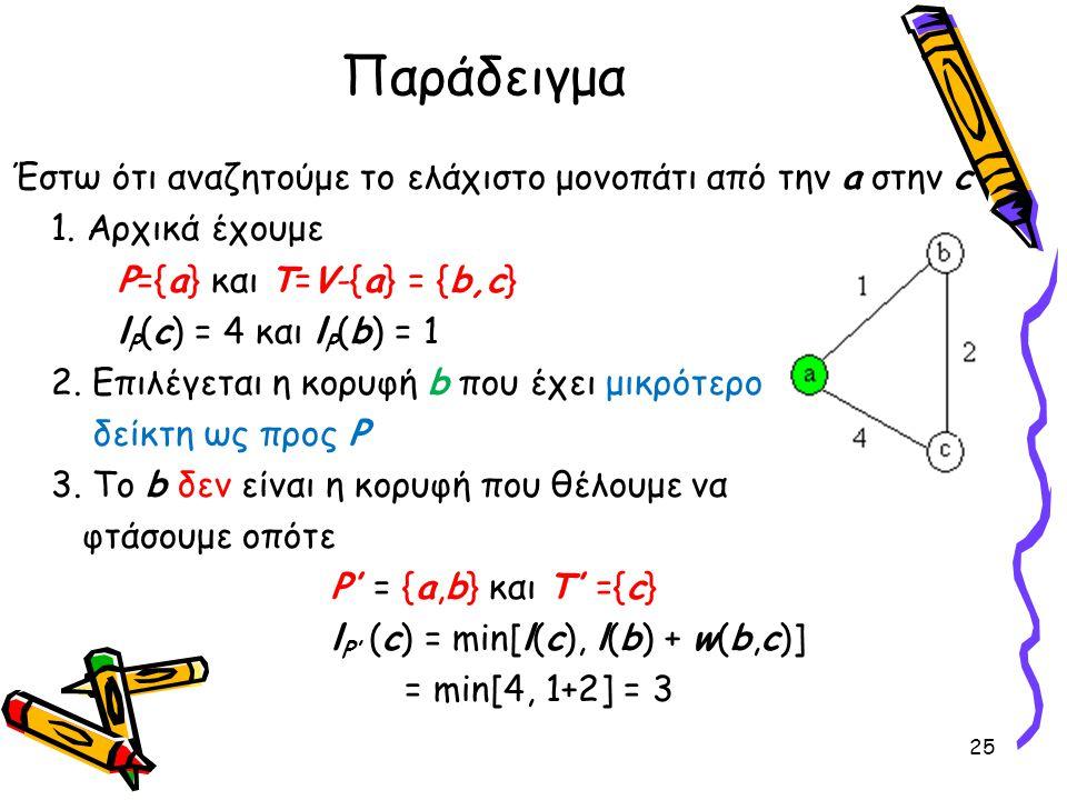 Παράδειγμα Έστω ότι αναζητούμε το ελάχιστο μονοπάτι από την a στην c 1. Αρχικά έχουμε P={a} και Τ=V-{a} = {b,c} l P (c) = 4 και l P (b) = 1 2. Επιλέγε