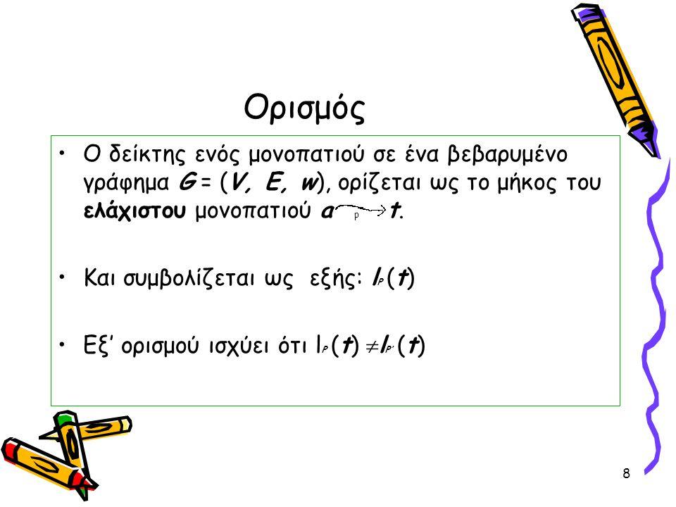 8 Ορισμός Ο δείκτης ενός μονοπατιού σε ένα βεβαρυμένο γράφημα G = (V, E, w), ορίζεται ως το μήκος του ελάχιστου μονοπατιού a p t. Και συμβολίζεται ως