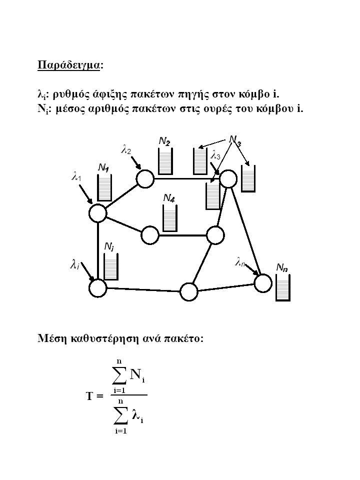 Παράδειγμα: λ i : ρυθμός άφιξης πακέτων πηγής στον κόμβο i.