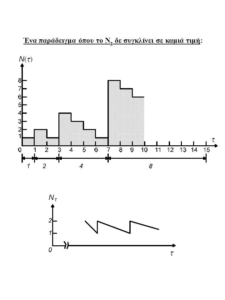 Ένα παράδειγμα όπου το Ν τ δε συγκλίνει σε καμιά τιμή: